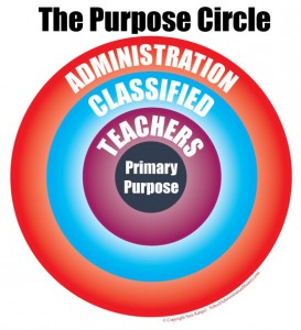 purpose-circle-web
